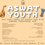 Aswat Youth Classes for 2015